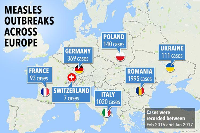 Measles outbreaks across Europe, 2016-2017. Graphic: Steven Salzberg / Genomics, Medicine, and Pseudoscience
