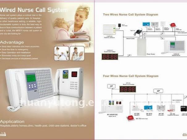 Ip nurse call system wiring diagram somurich ip nurse call system wiring diagram nurse call system wiring diagramdesign cheapraybanclubmaster Gallery