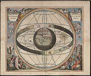 180px-Cellarius_ptolemaic_system