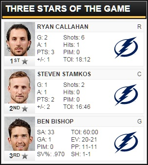 02/28/2016 Lightning @ Bruins Three Stars of the Game