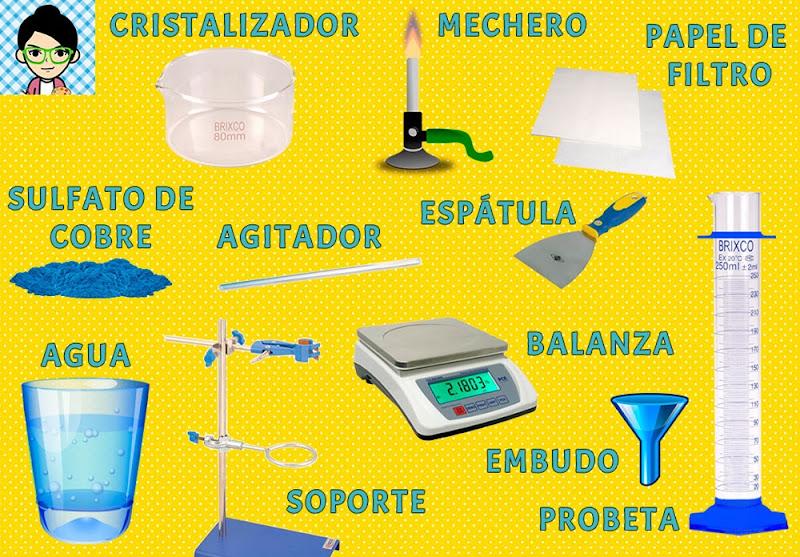 materiales-separacion-agua-sustancia-azul