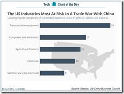 Trump China trade -1