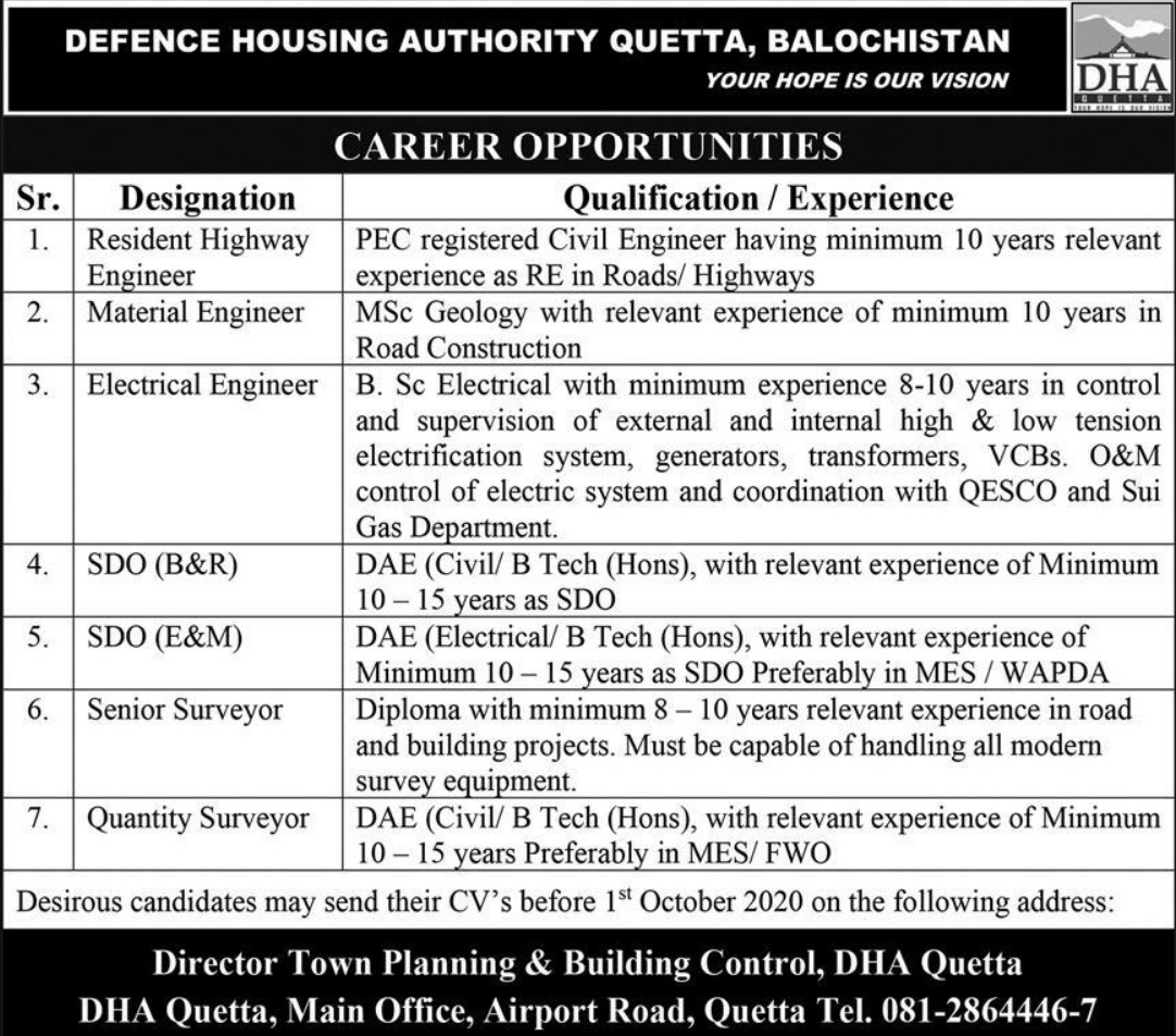 DHA Quetta Balochistan Jobs September 2020