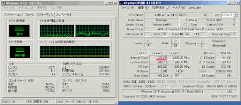 交換後CPU使用率25%でクロック数1000MHz