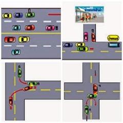 ข้อสอบใบขับขี่ พร้อมเฉลย หมวดการรับรู้สถานการณ์อันตราย