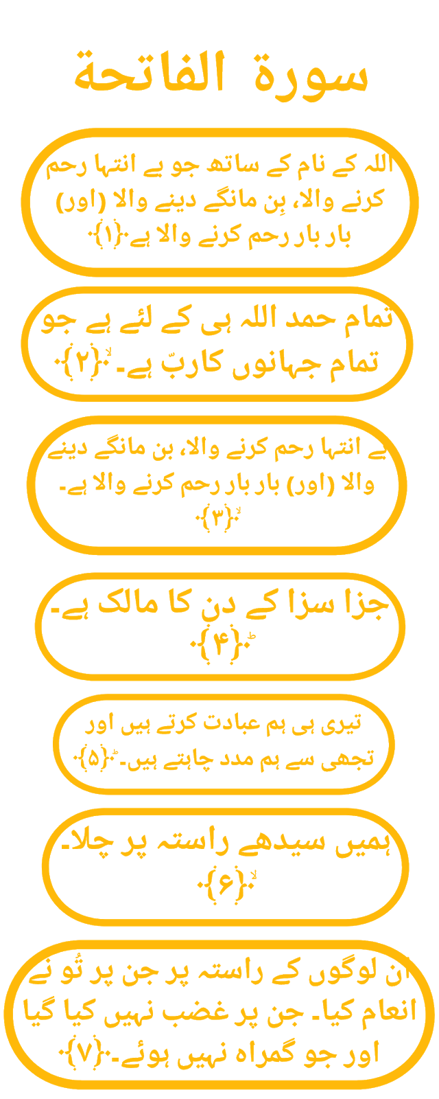 surah fatiha with urdu translation,