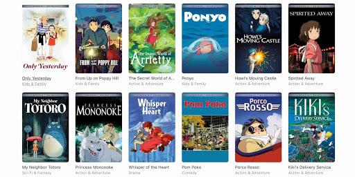 Studio Ghibli Movies Collection Free Download 1979 - 2014 | 720p, 1080p