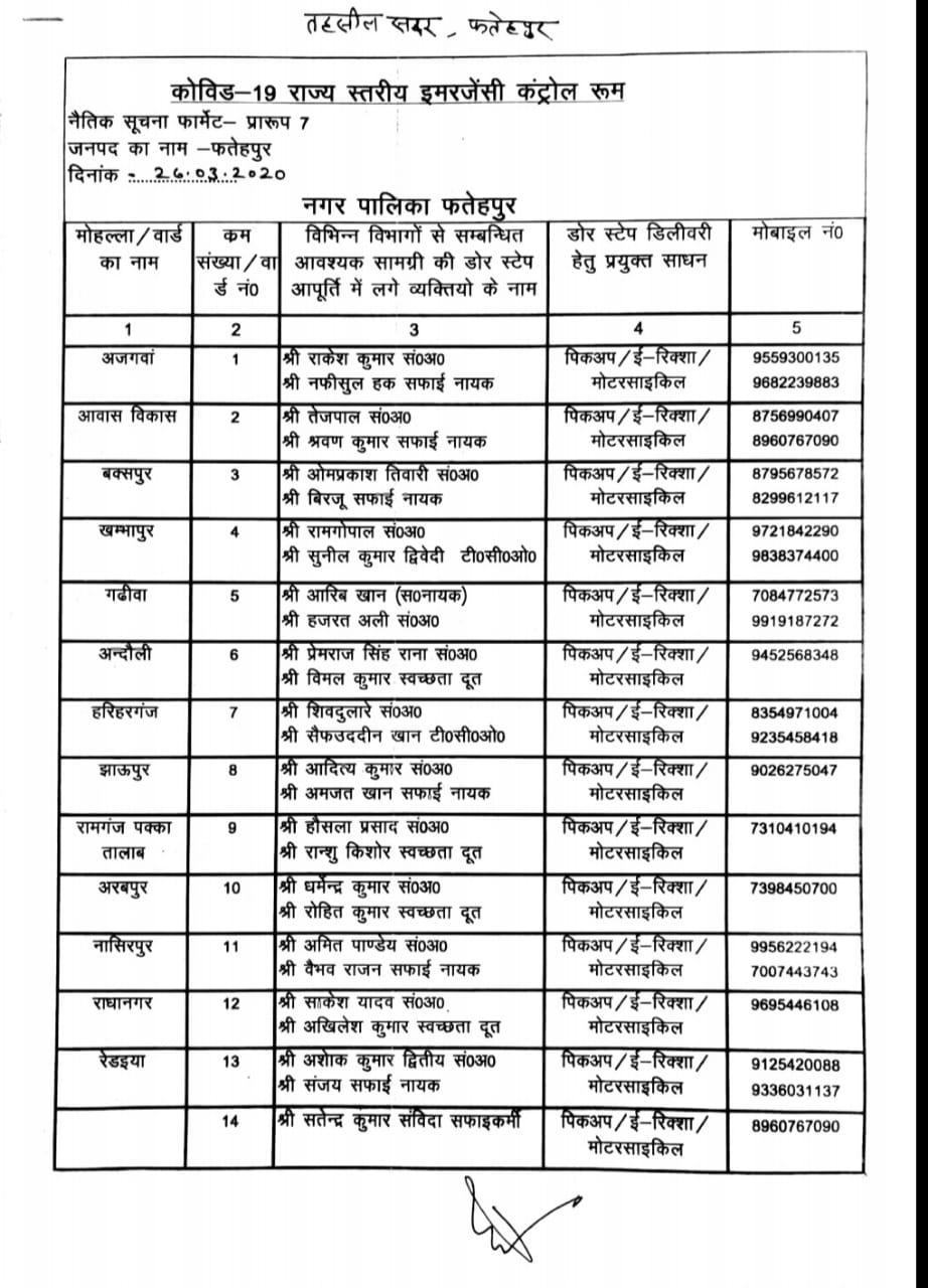 इन नम्बरों पर फोन कर घर बैठे पाएँ जरूरत का सामान, फतेहपुर लॉकडाउन होम डिलीवरी सेवा,Fatehpur Lockdown Home Delivery Service