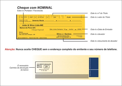 cheque-nominal