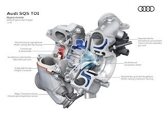 Sopra, un turbocompressore per motore Audi TDI con gestione elettronica della geometria variabile.