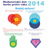 4 februar Međunarodni dan borbe protiv karcinoma