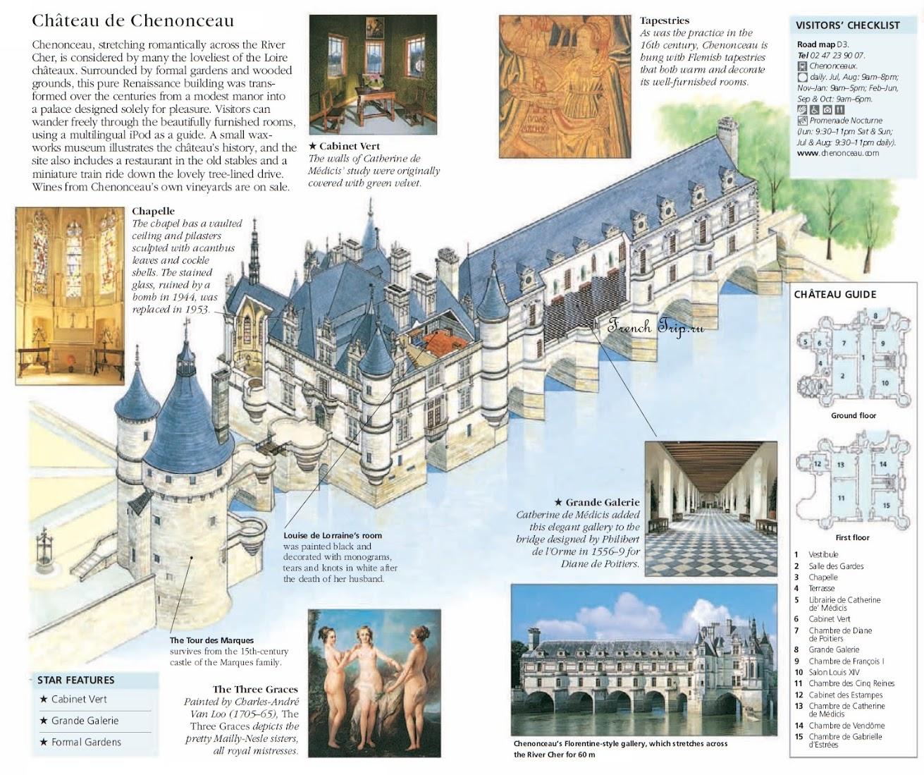 Château de Chenonceau (Замок Шенонсо)