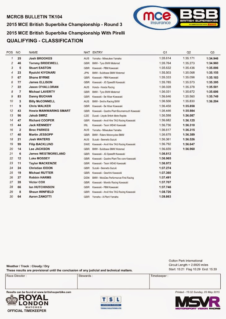 bsb-2015-oulton-park-qualifying.jpg