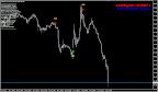 2011-08-01_2313 USD-JPY M15