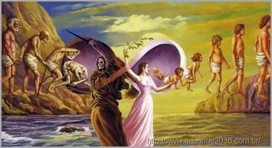 ressurreição e reenacarnação