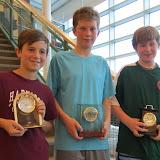 BU 13: 3rd - Nicholas Spizzirri (Greenwich, CT); Champion - Cole Koeppel (Boston, MA); Finalist - Connor Santry (Greenwich, CT)