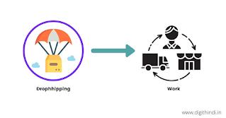 dropshipping-work