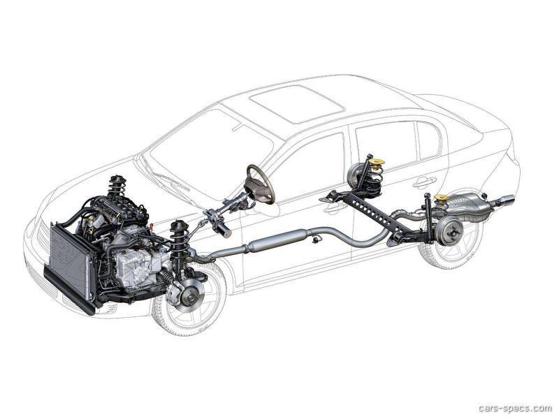 Chevrolet 3 4 Engine Diagram Power Steering \u2013 Vehicle Wiring Diagrams