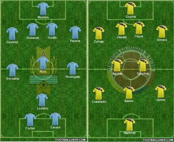 Colombia Vs Uruguay: Colombia 2-0 Uruguay Highlights J.Rodriguez Goal Video