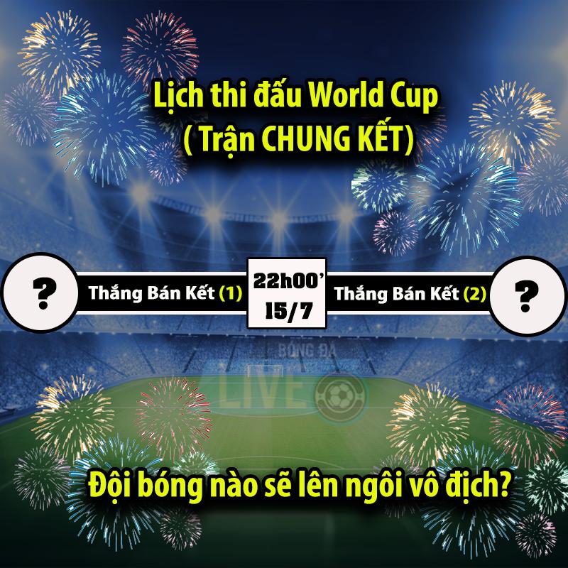 Lịch thi đấu World Cup 2018 - Trận Chung Kết