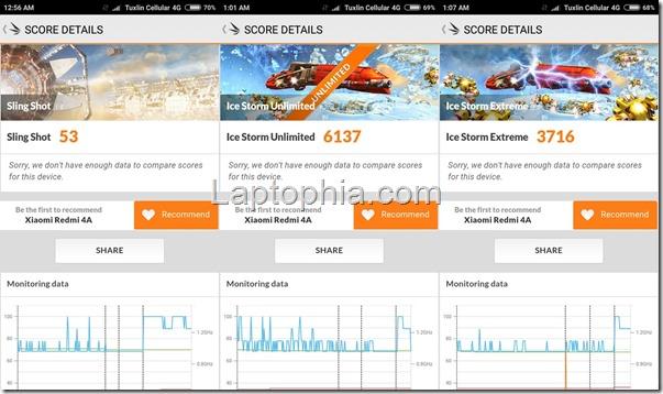 Benchmark 3DMark Xiaomi Redmi 4A