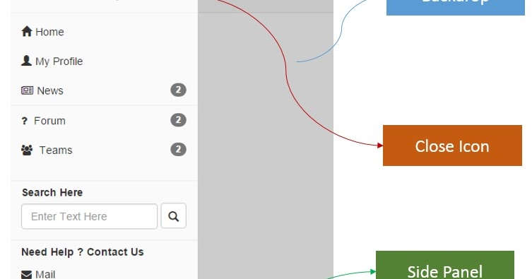 Simple Side Panel Design Using jQuery and BootStrap