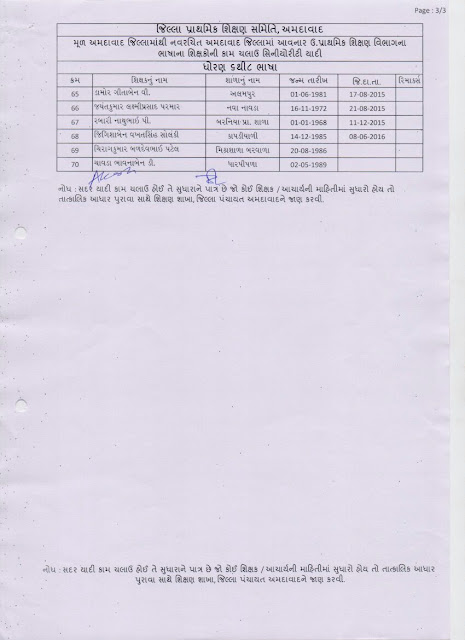 AHMEDABAD JILLA VIBHAJAN CAMP BABAT SENIORITY YADI. BHASHA