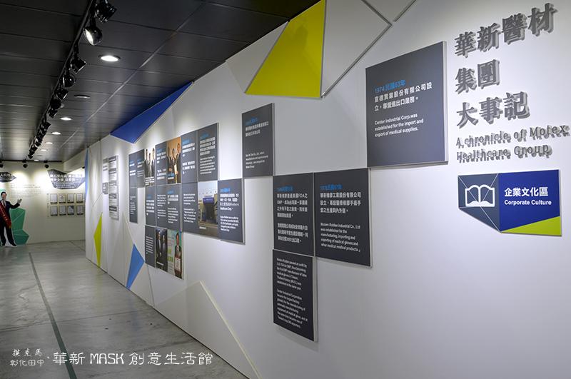 華新MASK創意生活館歷史沿革