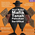 """Kebangetan..! Perumahan Sekelas BSD Di Duga """"Caplok"""" Tanah Warga Tanpa Haq, Satgas Mafia Tanah Harus Turun Tangan"""