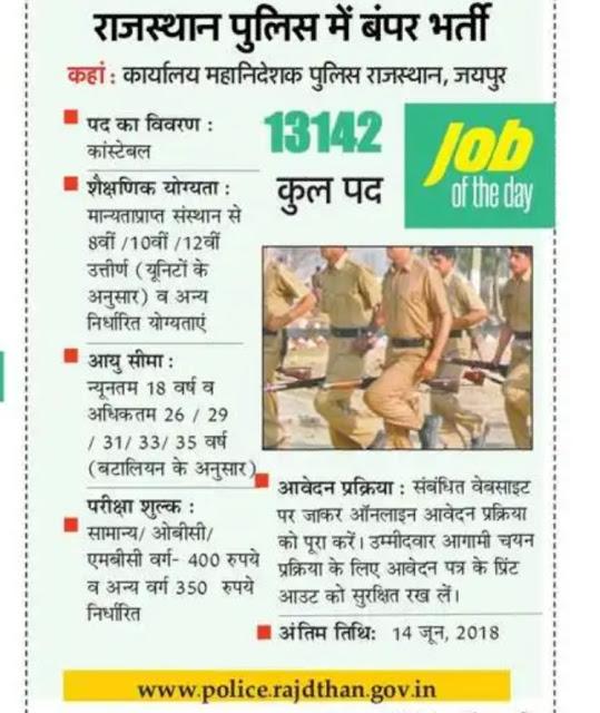 राजस्थान पुलिस में निकलीं बंपर भर्तियां, कुल पद 13142 पर होनी यह भर्ती, ऐसे करें आवेदन