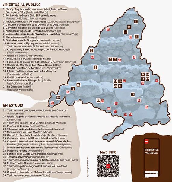 Yacimientos Visitables en la Comunidad de Madrid - Pincha para ampliar el mapa