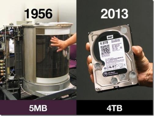 perbedaan storage dari dahulu hingga sekarang