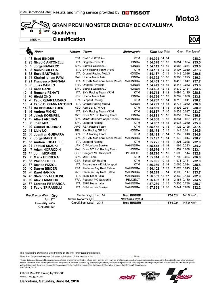 moto3-qp-2016barcelona (1).jpg