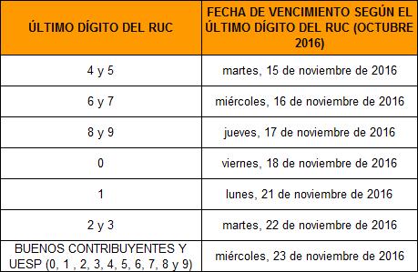 Cronograma2016-10