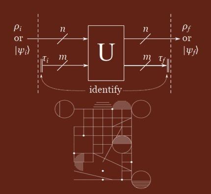 Qubits001