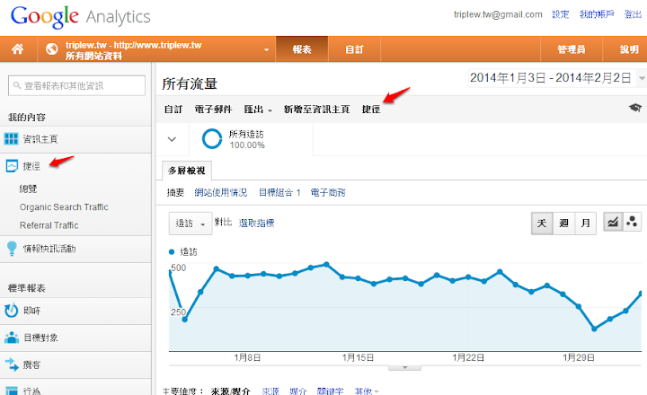 Google Analytics 捷徑應用