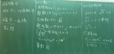 微積分複習:數