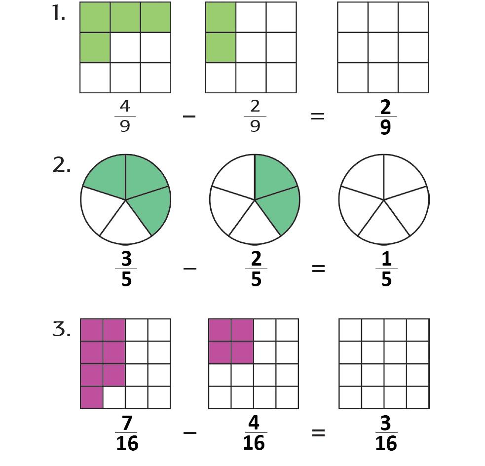 Kunci Jawaban Halaman 212, 213, 214, 215 Tema 5 Kelas 3