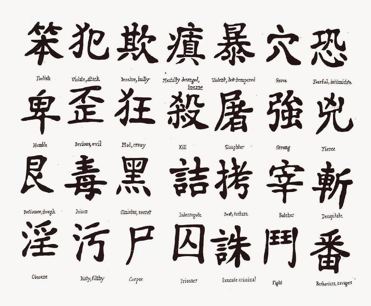 Chinese Tattoo Letters Designs Ideas