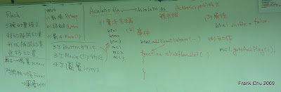 AS3基本:(1)物件的實體名稱(2)物件的事件(3)物件的屬性(4)物件的動作