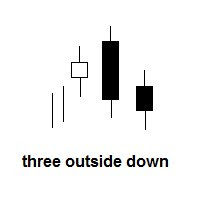 Three outside down