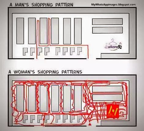 Funny man woman shoppin pattern image for whatsapp