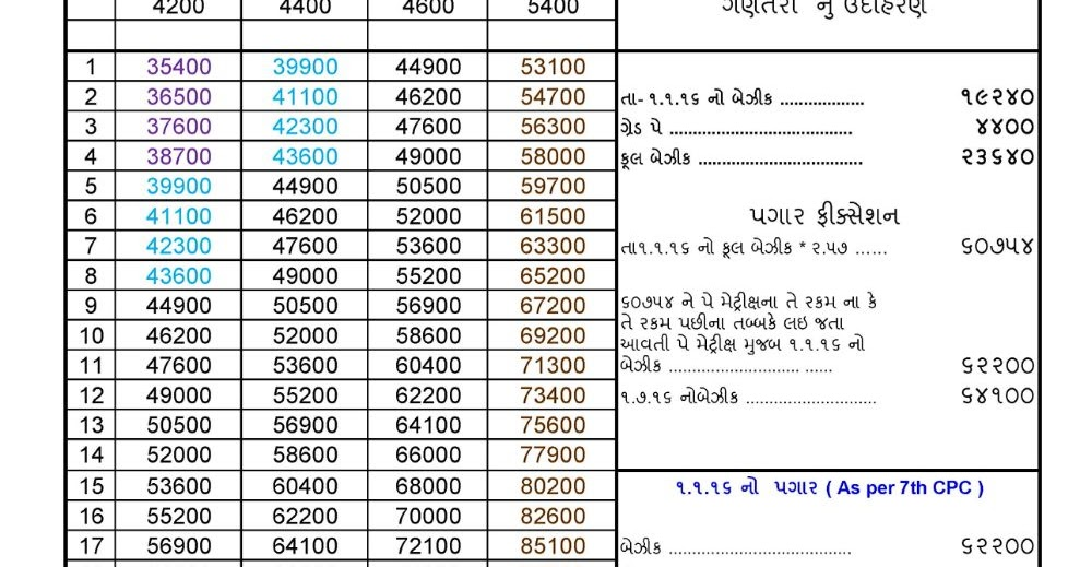 Ccc Exam Materials Download additionally Blog Post 11 further updatesmarugujarat furthermore Swachhata Calender June 2015 Vitran further Bisag Time Table 2014 15 With Unit. on spipa result