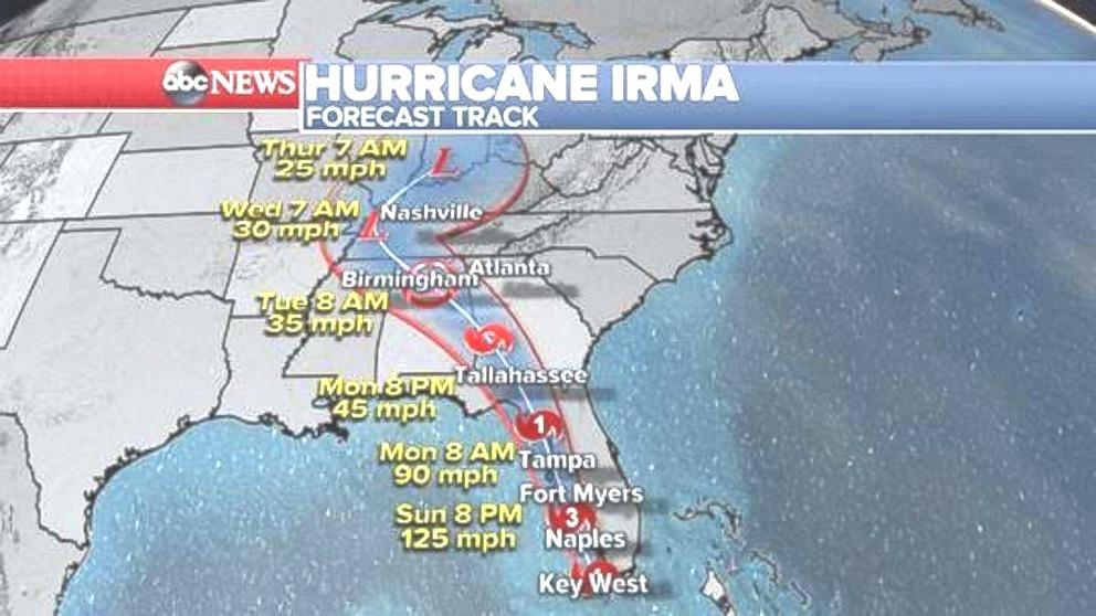 [2nd-Irma-Forecast1]