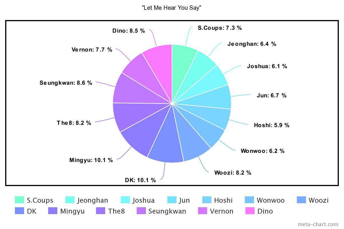 meta-chart - 2021-05-04T170422.215