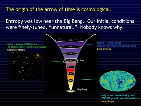 the-origin-of-the-universe-and-the-arrow-of-time-20-728