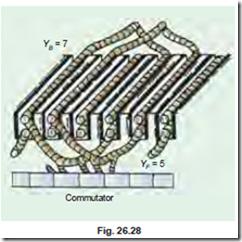 D C Generators Armature Windings Electric Equipment
