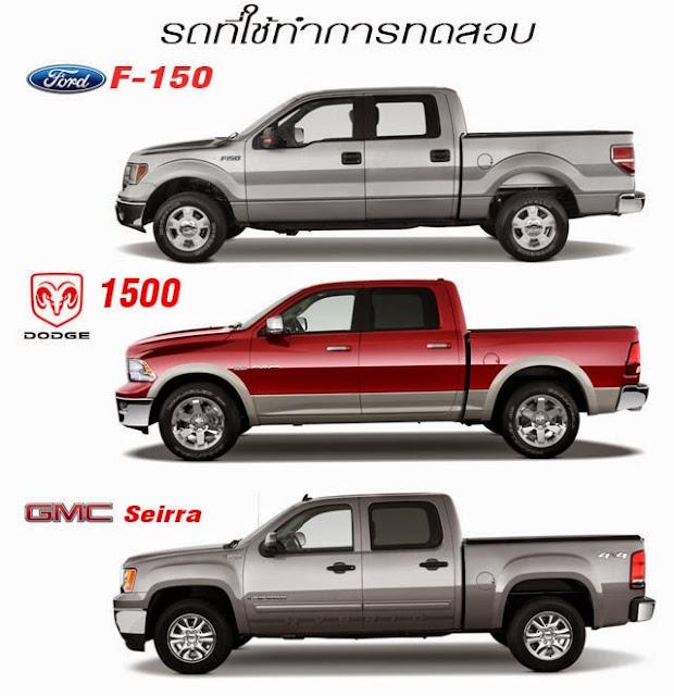 Aerodynamics of Pickup Truck Part 2