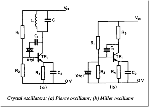 Hartley oscillator and Phase-shift oscillators  | electronic components
