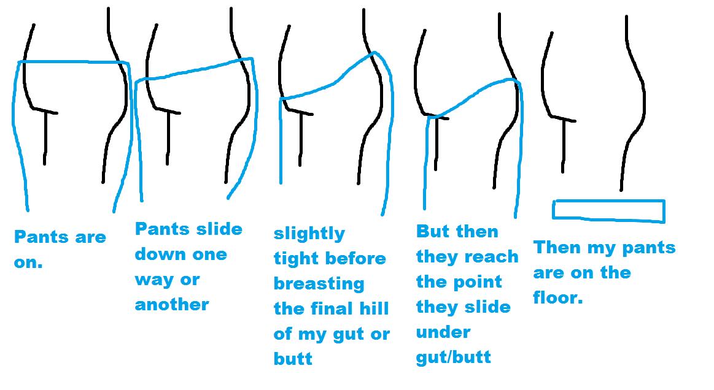 Pants keep falling down